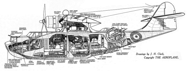 Cutaway of the Canso showing the various crew compartments.