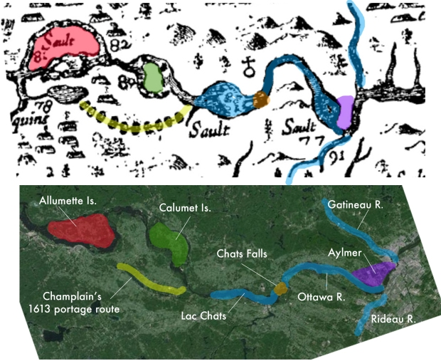 Comparing the 1632 map to a current aerial map, we can distinguish and use certain landmarks to establish Champlain's route in 1613.