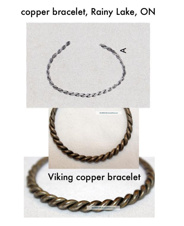 braceletcomp