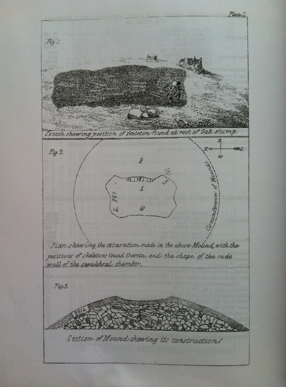 Wall bridge's sketches of his examination of the ancient mounds in Prince Edward County.