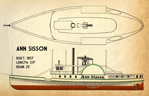 AnnSisson-COLOR-SKETCHonpaperTOPVIEW-Concept Based on designs of the era: Artist:Andrew King