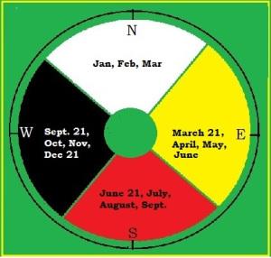 medicine-wheel-calendar
